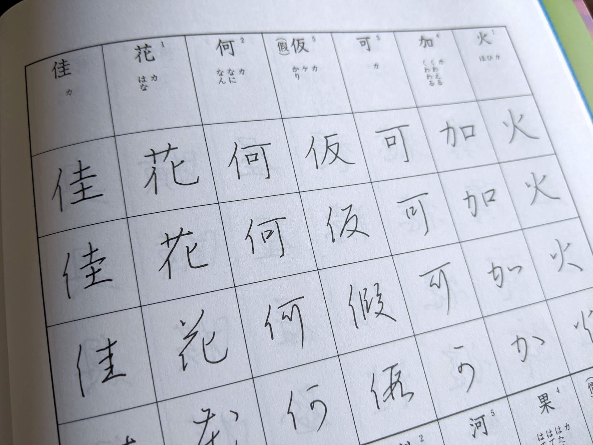 ペン習字三体